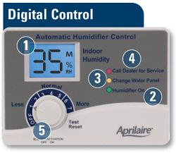 Aprilaire Digital Control