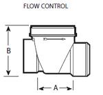 Endura Flow Control